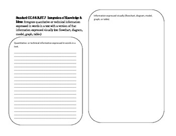 Common Core Science & Technology graphic organizer