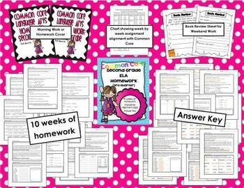 Common Core Second Grade Language Arts and Math Homework-3rd Quarter Bundle