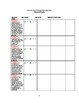 Common Core Second Grade Literacy Planning Guide with Suggested Text List