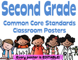 Common Core Second Grade Posters - Editable- (Melonheadz Edition)