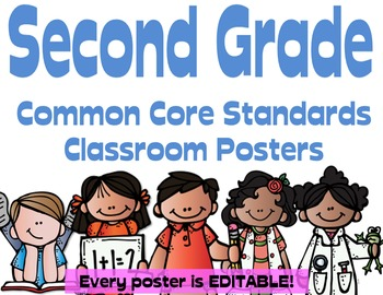 Common Core Second Grade Posters - Editable- (Melonheadz Edition)