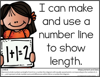 Common Core Second Grade Posters (I can...) Melonheadz,  Math only