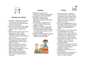 Common Core Second Grade Reading/Language Arts Parent Brochure