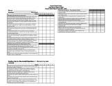 Common Core Second Grade Report Card