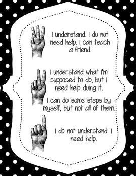 Common Core Self Assessment Check List {3rd Grade Math}