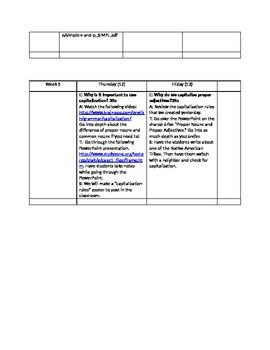Common Core Sentence Structure Lessons
