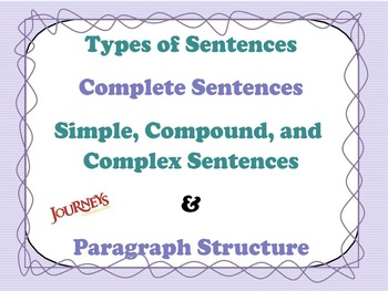 Georgia Grade 5 Journeys Unit 1, Lessons 1-3 Grammar (Sent