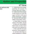 Common Core Sequence- Ratios and Proportions Overview