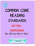 Common Core Setting Comparisons