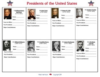 Presidents of the United States: Harrison to Lincoln