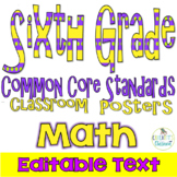 Common Core Sixth Grade Math Posters (I can . . . ) Modern Font