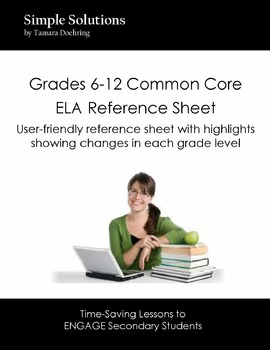 Common Core Skills Condensed and Highlighted by Grade Level  (6-12 ELA)