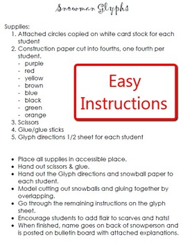 Common Core Snowman Glyphs for Grades K-6