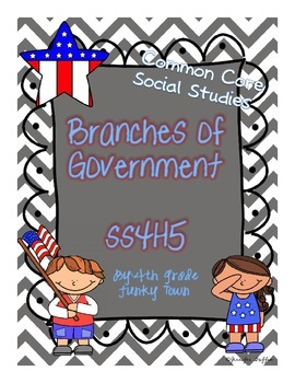 Common Core: Social Studies: Branches of Government