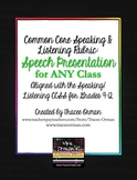 Common Core Speaking & Listening Rubric: Speech Presentation for Any Class