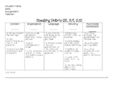 Common Core Speaking Rubric