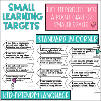Common Core Speaking and Listening Learning Targets 2nd grade