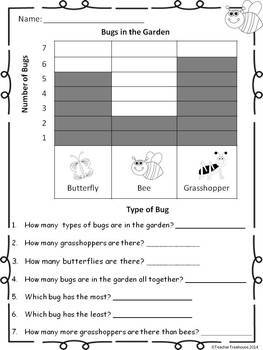 Common Core Spring Math Worksheet Bundle