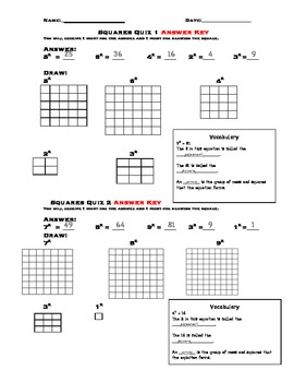 Common Core Squares, Square Roots and Exponents Unit