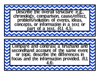 Common Core Standard Cards for 4th Grade Reading