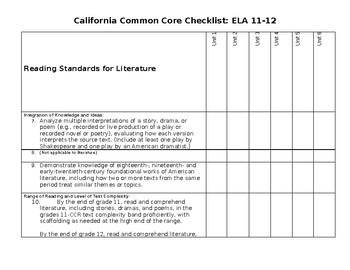 Common Core Standard Chart ELA 11-12
