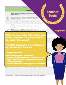 Common Core Standards At-A-Glance Checklist Grade 6