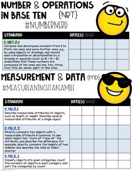 Common Core Standard Checklist-KINDERGARTEN Emoji themed
