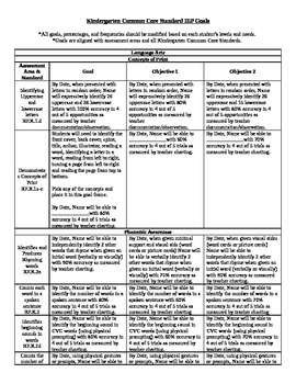 Common Core Standard IEP Goals for Kindergarten