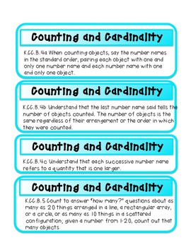 Common Core Standard Math Posters and Checklist (Kindergarten)