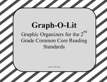 2nd Grade Common Core Standard RL2.3