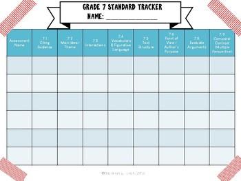 Common Core Standard Tracker, Grade 7