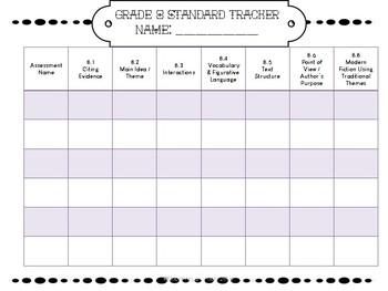 Common Core Standard Tracker, Grade 8