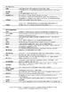 Common Core Standards: 12th grade English Vocabulary List