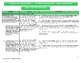 Common Core Standards Aligned IEP Goal/Objective Bank GRADE 6