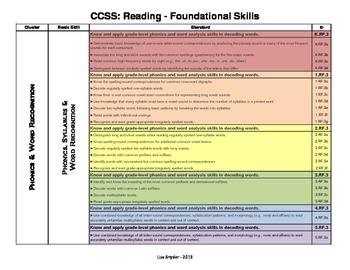 Common Core Standards Alignment - ELA