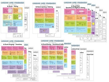 Common Core Standards Cheat Sheets - First Grade