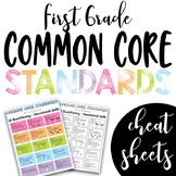 First Grade Common Core Standards Cheat Sheets