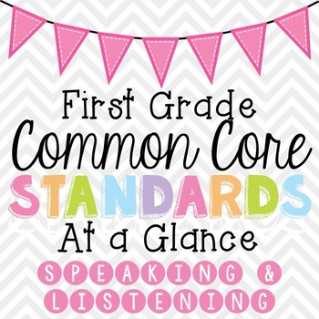 Common Core Standards Cheat Sheets - First Grade Speaking