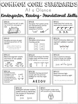 Common Core Standards Cheat Sheets - Kindergarten Reading