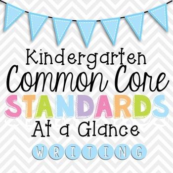 Common Core Standards Cheat Sheets - Kindergarten Writing
