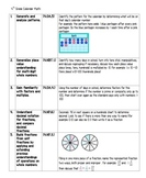 Common Core Standards Based Calendar Math 4th Grade