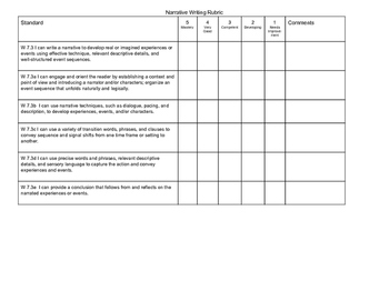 Common Core Standards Based Narrative Writing Rubric