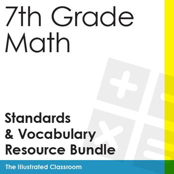 Common Core Standards Bundle for 7th Grade Math