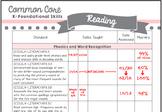 Common Core Standards (CCS) Checklist (K-5)