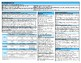 Common Core Standards (CCSS) Reference Card - 2nd Grade