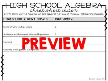 Common Core Standards *Cheat Sheets* {High School Algebra}
