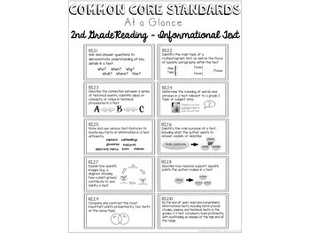 Common Core Standards Cheat Sheets - Second Grade Reading