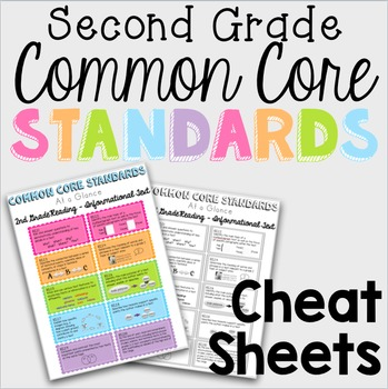 Common Core Standards Cheat Sheets - Second Grade Writing