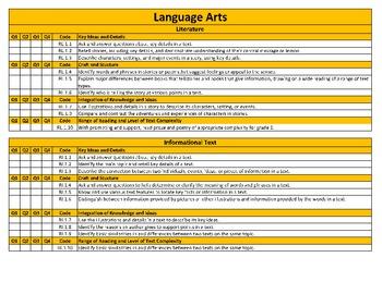 Common Core Standards Checklist 1st Grade Language Arts