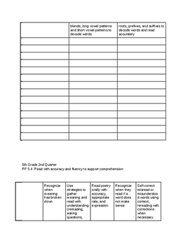 Common Core Standards Checklist